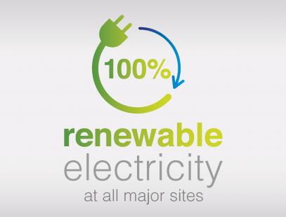 100% renewable electricity at all major sites