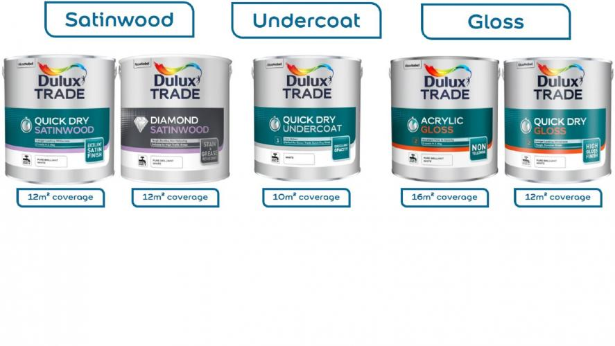 Dulux Trade water-based products get makeover