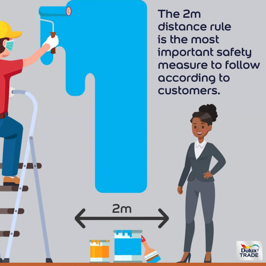The 2m distance rule is the most important safety measure to follow according to customers